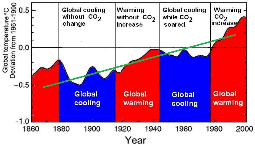 Il clima cambia o la memoria storica sta andando persa?-untitled.png