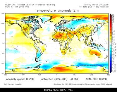 El Nino e i suoi effetti sull'Europa, cosa ne pensate?-anom2m_fcstmth_equir.png