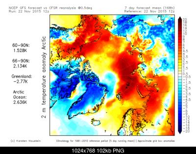 I modelli matematici dell'inverno 2015-2016-anom2m_mean_arctic.png