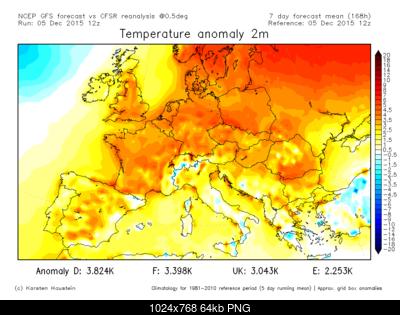 I modelli matematici dell'inverno 2015-2016-anom2m_mean_europe.png