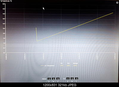 Stazione meteo De Agostini - Mi scarica solo l'ultimo dato-temp.jpg
