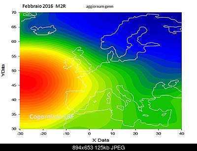 Modelli stagionali sun-based: proiezioni copernicus!-m2r-feb-2016-aggiornam-genn.jpg