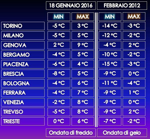 Nowcasting Friuli Venezia Giulia - Veneto Orientale INVERNO 2015/16-image.jpeg