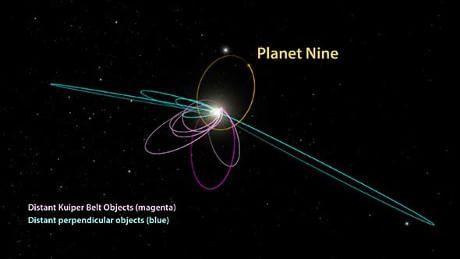 il nono pianeta-114113838-87c83711-03af-4a07-a289-dd232f323852.jpg