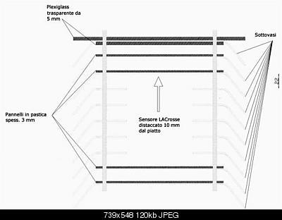 Autocostruzione schermi solari-schema-schermo-passivo.jpg