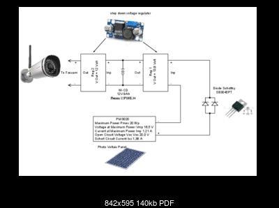 Alimentazione alternativa per Foscam-visio-fpscamfv.pdf