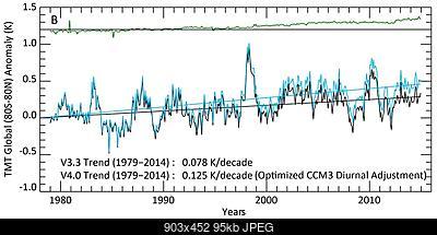 Temperature globali-compare.jpg