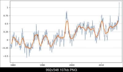 Temperature globali-ttt.png