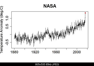 Temperature globali-nasa.jpeg