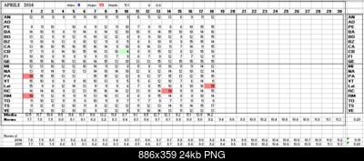 Aprile 2016:anomalie termiche e pluviometriche-aprile_mn_assoluti.png