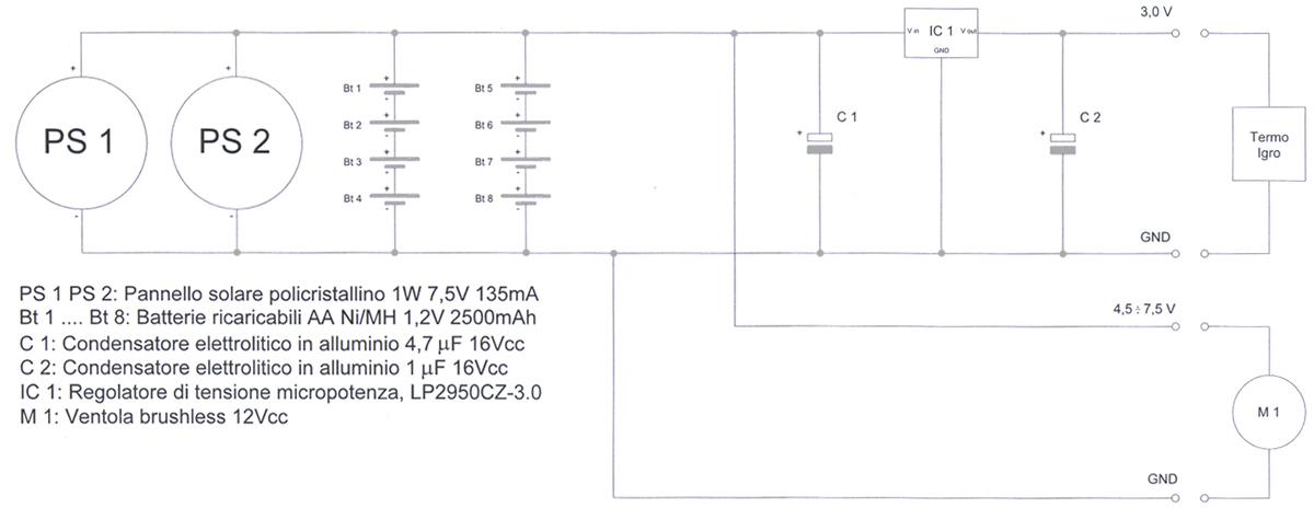 Autocostruzione schermi solari-schemae.jpg