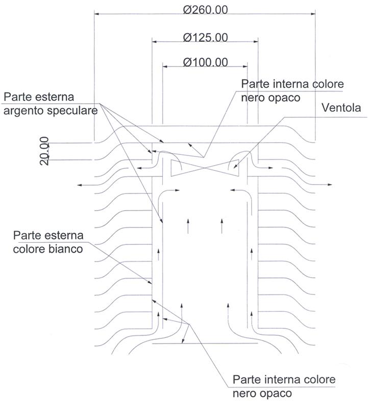 Autocostruzione schermi solari-schermop1.jpg