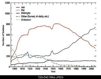 Temperature globali-slide12.jpg