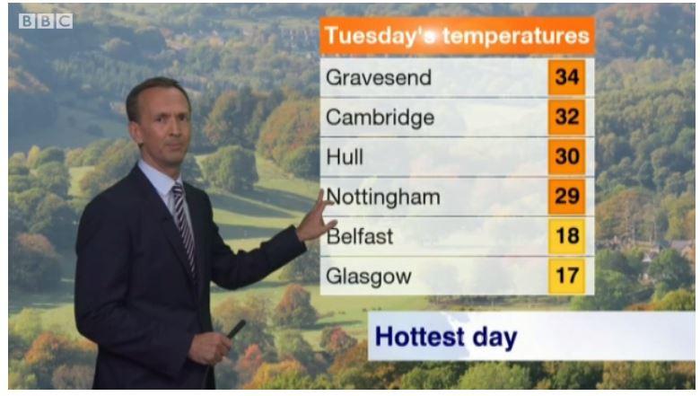 UK how's the weather like..-hot.jpg