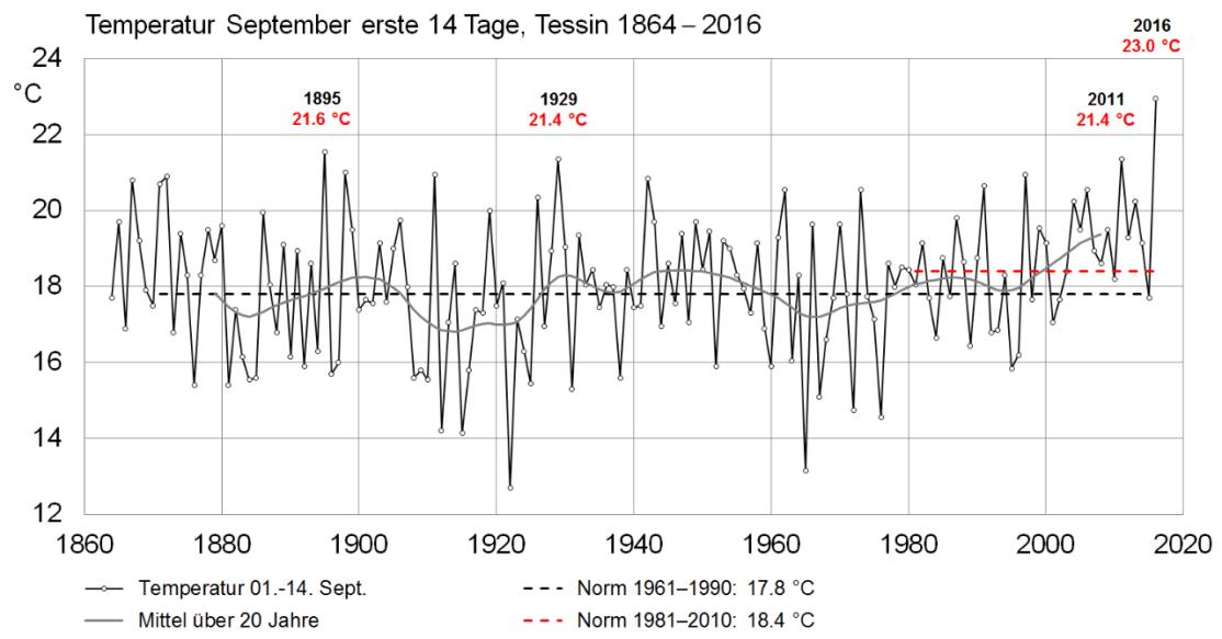 Nowcasting nivo-glaciali Alpi autunno 2016-tticino1-14.09.16.png