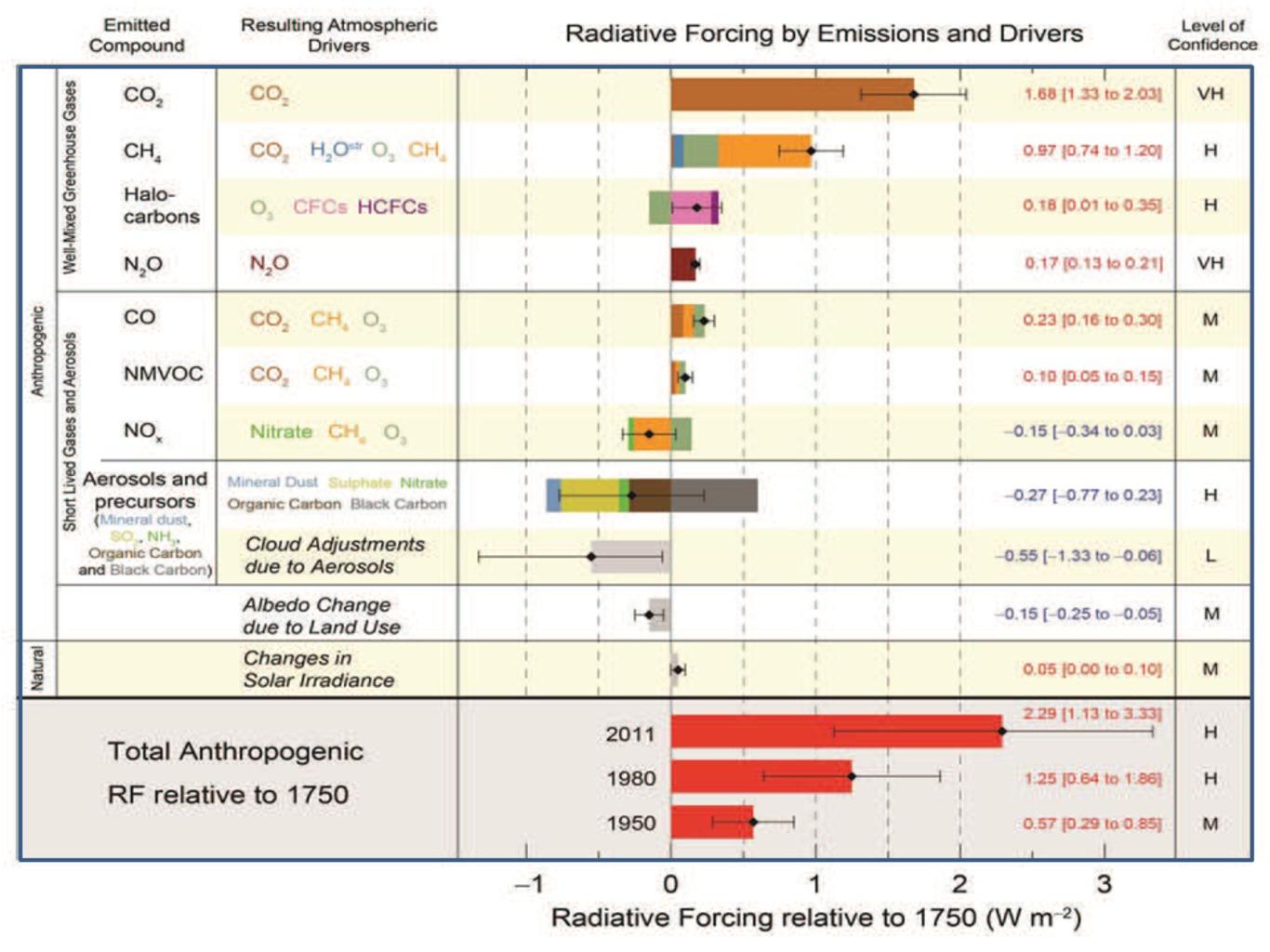 Proiezione Climatica for Europe , Trend 2030/2060.-6rqm2y5q-1380278533.jpg