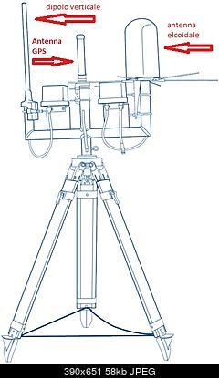 Radiosonde-csm_antennaset_.jpg