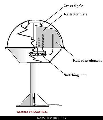 Radiosonde-rb21.jpg