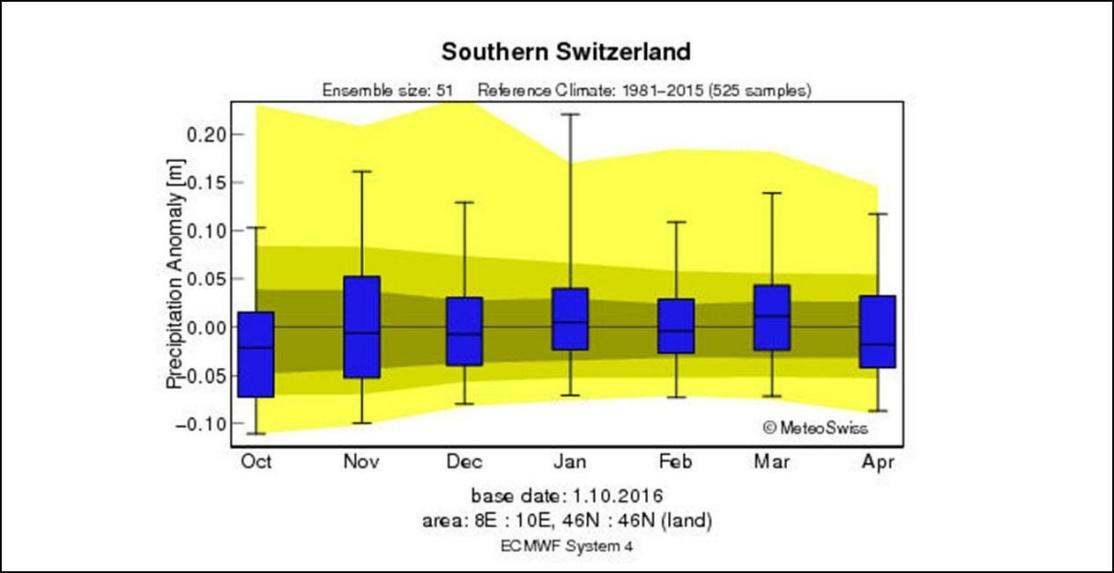 Nowcasting nivo-glaciali Alpi autunno 2016-pp-hiver-suisse.jpg