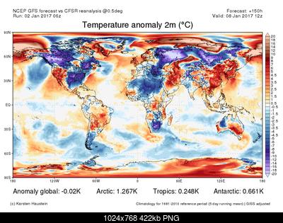 Gennaio 2017: commenti e discussioni sui modelli previsionali.-anom2m_f150_equir.png