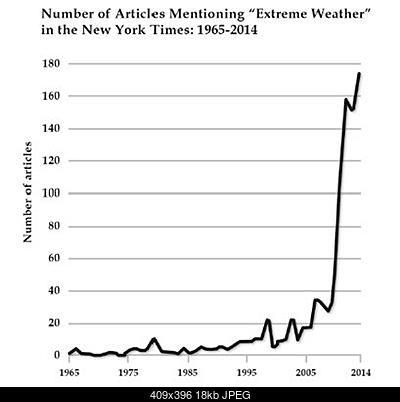 Disinformazione meteorologica e mass media: WHY ?-alm_fig_6.jpg