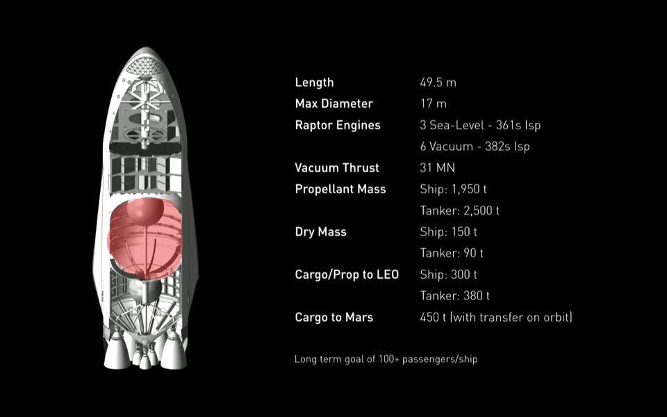 space x, obiettivo marte  2018-its.jpg