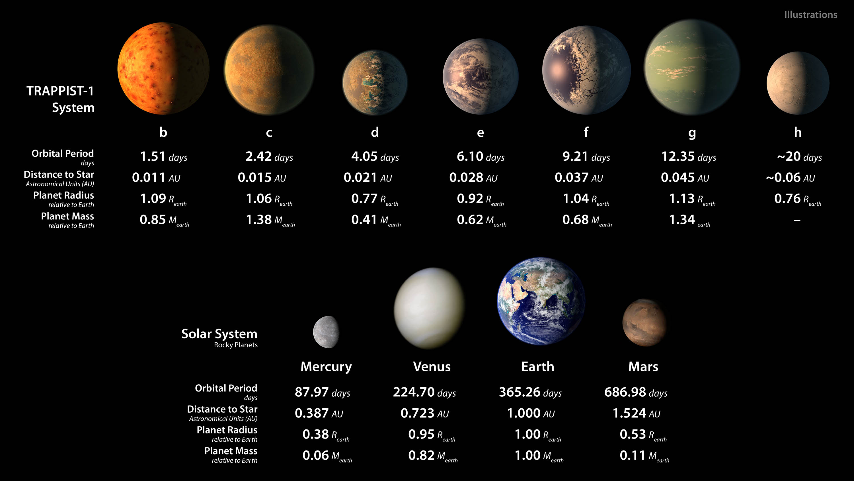 Imminente annuncio Nasa: nuovo pianeta abitabile?-ssc2017-01f_lrg.jpg