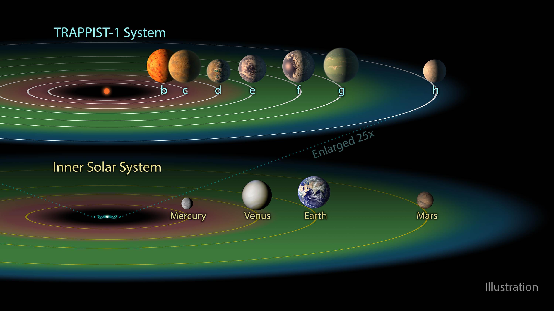 Imminente annuncio Nasa: nuovo pianeta abitabile?-ssc2017-01h_lrg.jpg