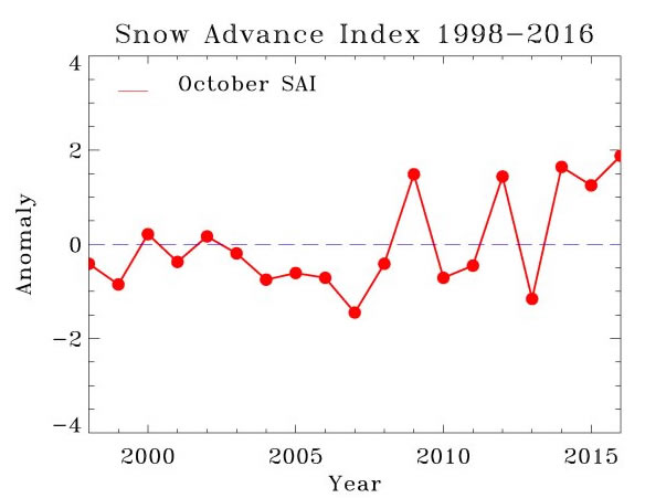 SAI (Snow Advance Index)- Analisi e monitoraggio-sai.jpg