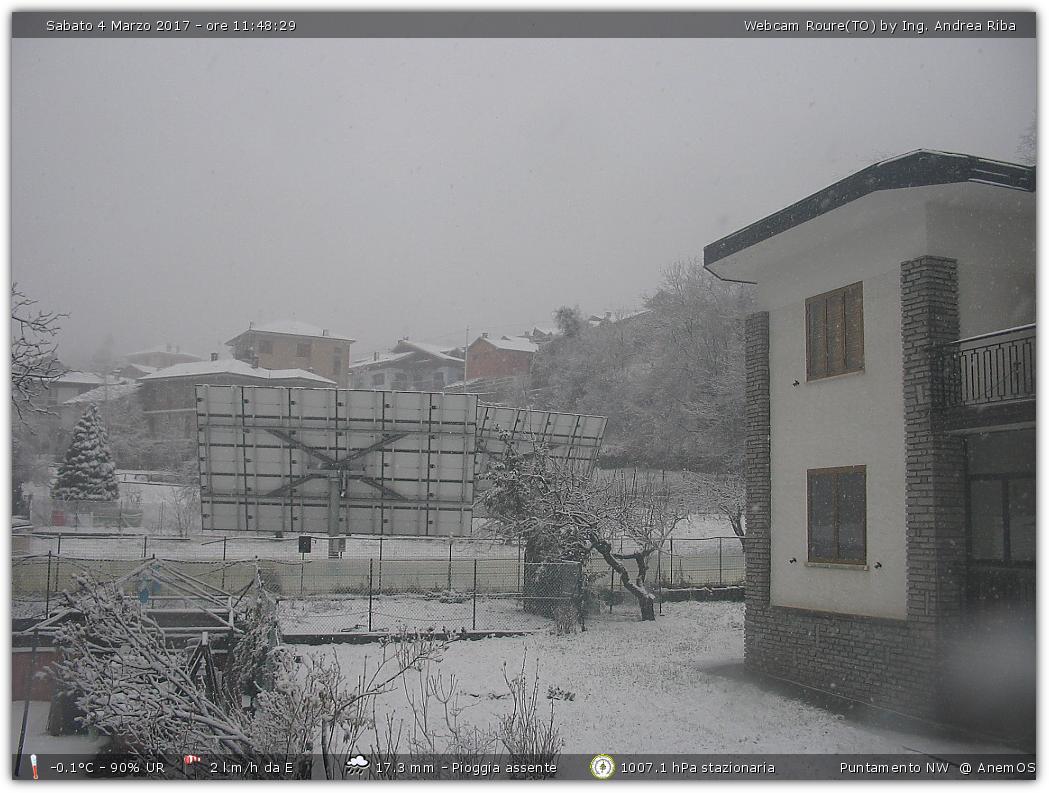 Nowcasting Torino e Provincia 01-15 Marzo 2017-cam.jpg