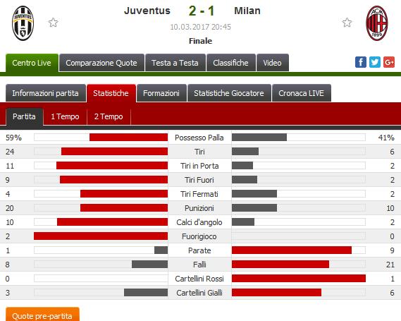 Juventus F.C. 2016-2017: non tutti i sogni muoiono all'alba.-screenshot049.png