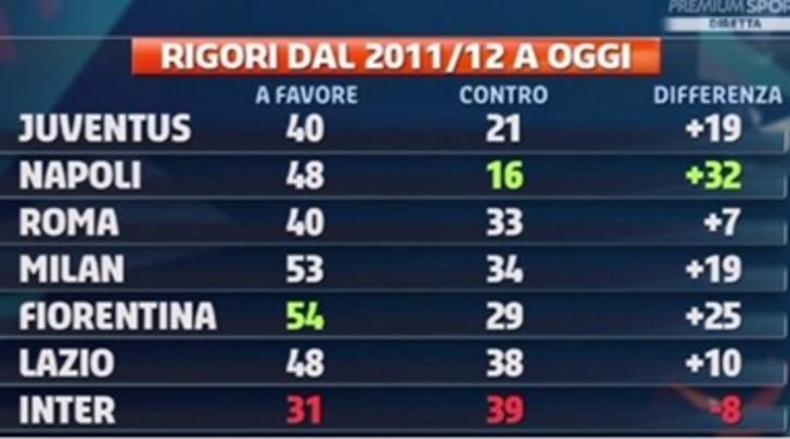 Juventus F.C. 2016-2017: non tutti i sogni muoiono all'alba.-193130591-753c702f-cbb8-4d12-84e4-5d83d7e71516.jpg