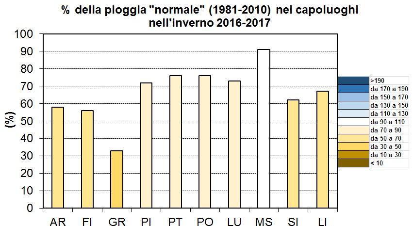 Inverno 2016-2017 in media perfetta (almeno da me)-percentuale_pioggia_normale_.jpg