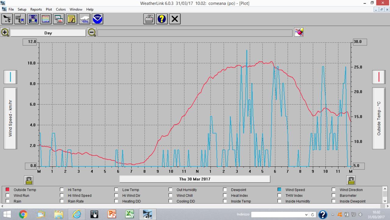 Toscana 28-29-30-31 marzo!-cattura-schermata-61-.jpg