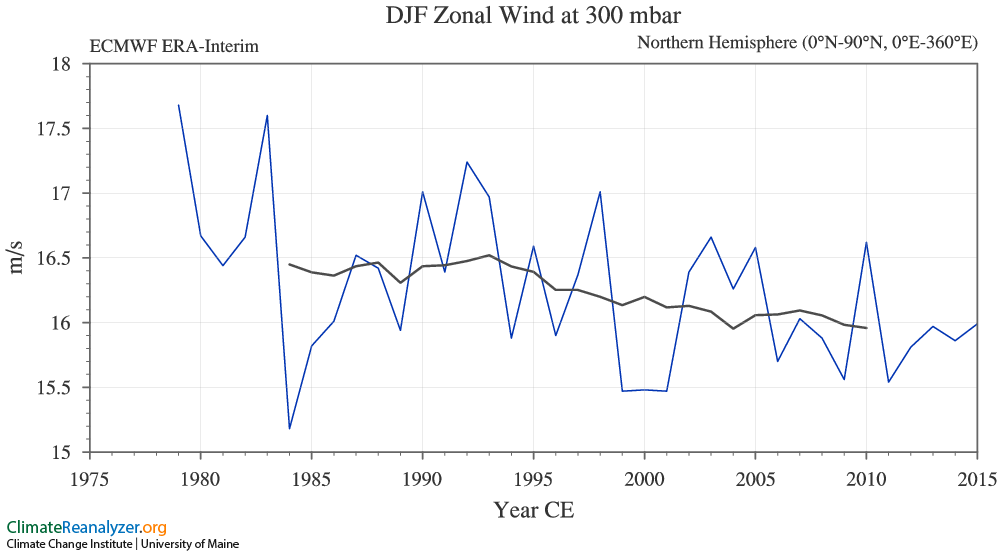 CO2 ai massimi storici, tempo e clima verso orizzonti inesplorati-tseries_0_19_7_13_1.png