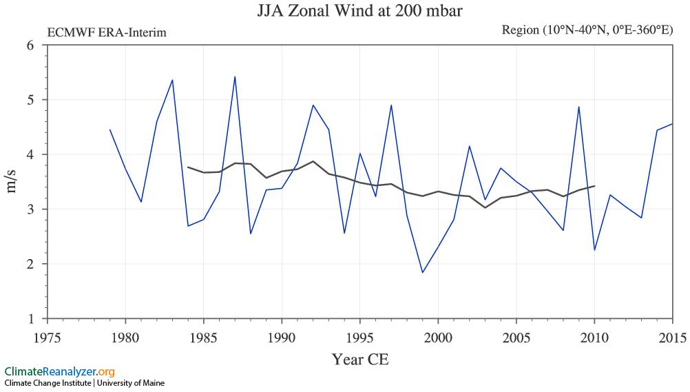 CO2 ai massimi storici, tempo e clima verso orizzonti inesplorati-untitled.png