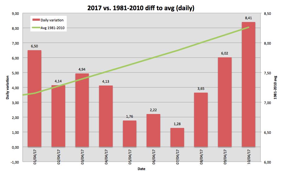Lucerna: Il clima oltr'alpe-schermata-2017-04-12-alle-00.52.33.png