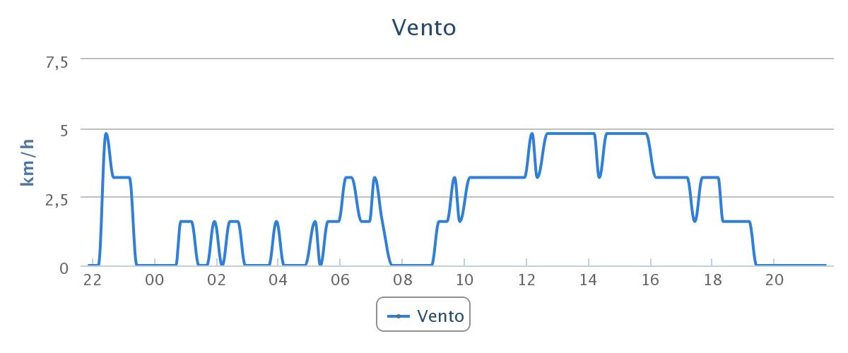Barani Meteoshield-chart.jpeg