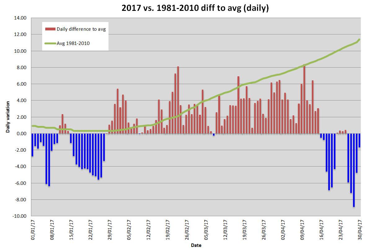 Lucerna: Il clima oltr'alpe-diff_to_avg.jpg
