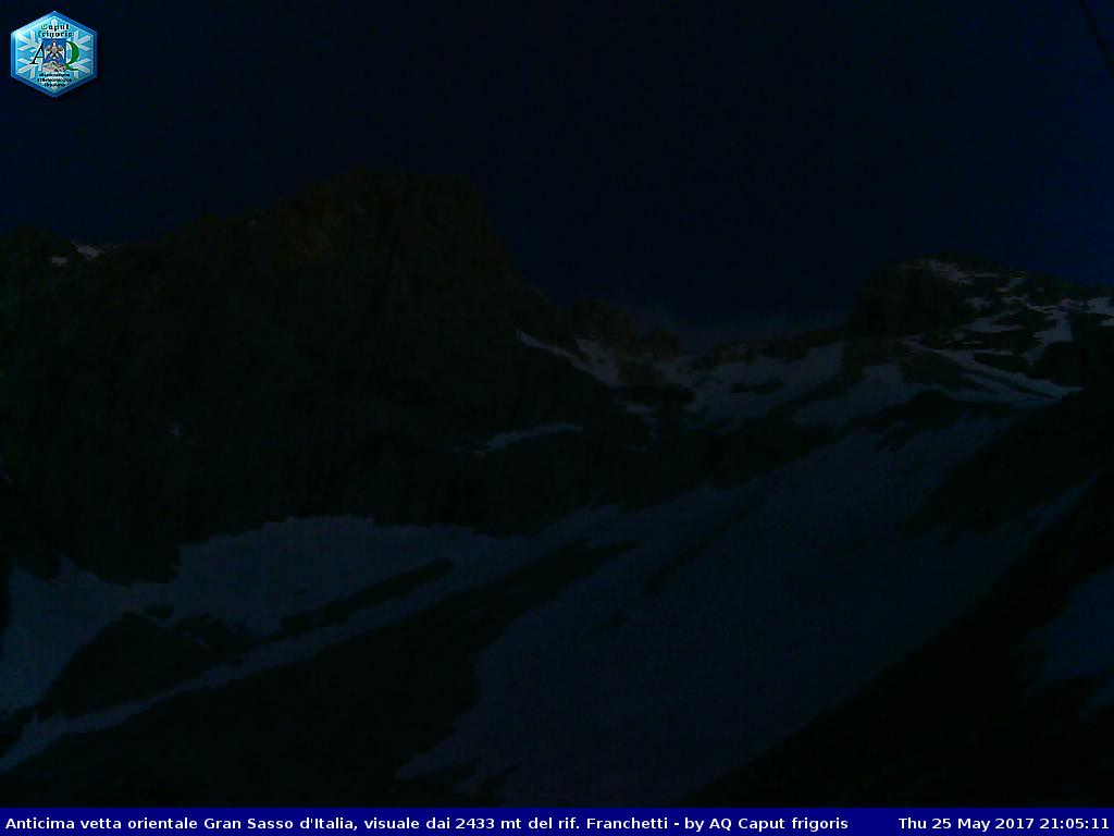 Ghiacciaio del Calderone in agonia-webcam3.jpg