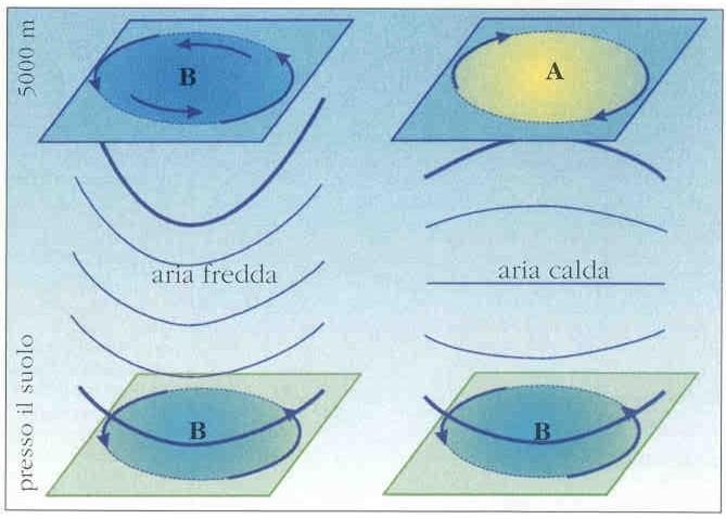 dubbio temperatura pressione strutture bariche-ciclone20dinamico20e20termico.jpg