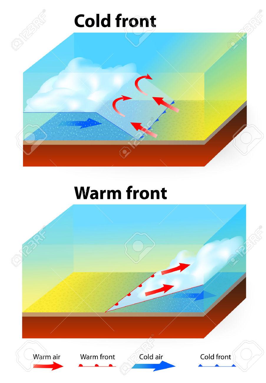 Venti e isobare-29880085-fronti-meteorologici-fronte-caldo-fronte-freddo-archivio-fotografico.jpg