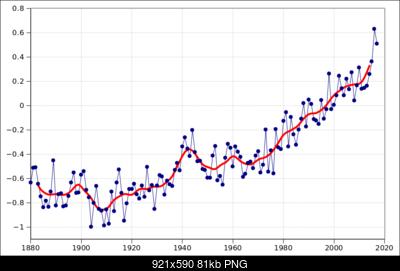 Temperature globali-g.png