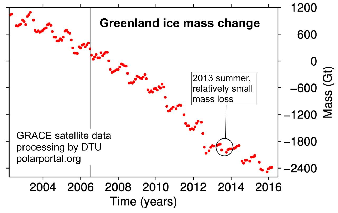 Calotta Glaciale in Groenlandia .-grace.jpg
