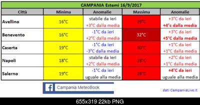 CAMPANIA Nowcasting Settembre 2017-campania-estremi-16092017.png