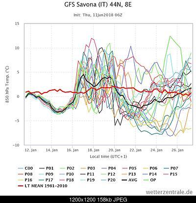 Analisi modelli Inverno 2017-2018-sav.jpeg