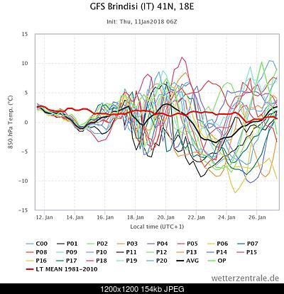 Analisi modelli Inverno 2017-2018-bri.jpeg