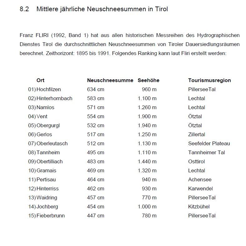 Ulrichen-pillersee.jpg