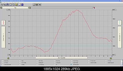 Segnale ISS sulle VP2-meteospintest.jpg