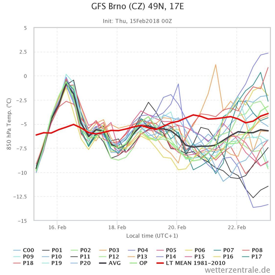 Analisi modelli Inverno 2017-2018-img_4812.jpg